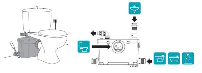 Пример установки автоматической канализационной станции Geocomp